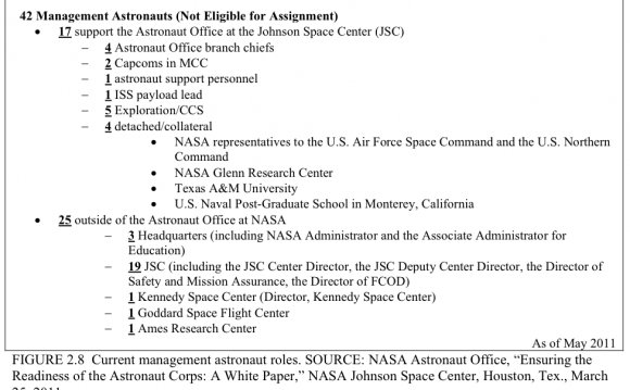 Qualifications for astronaut